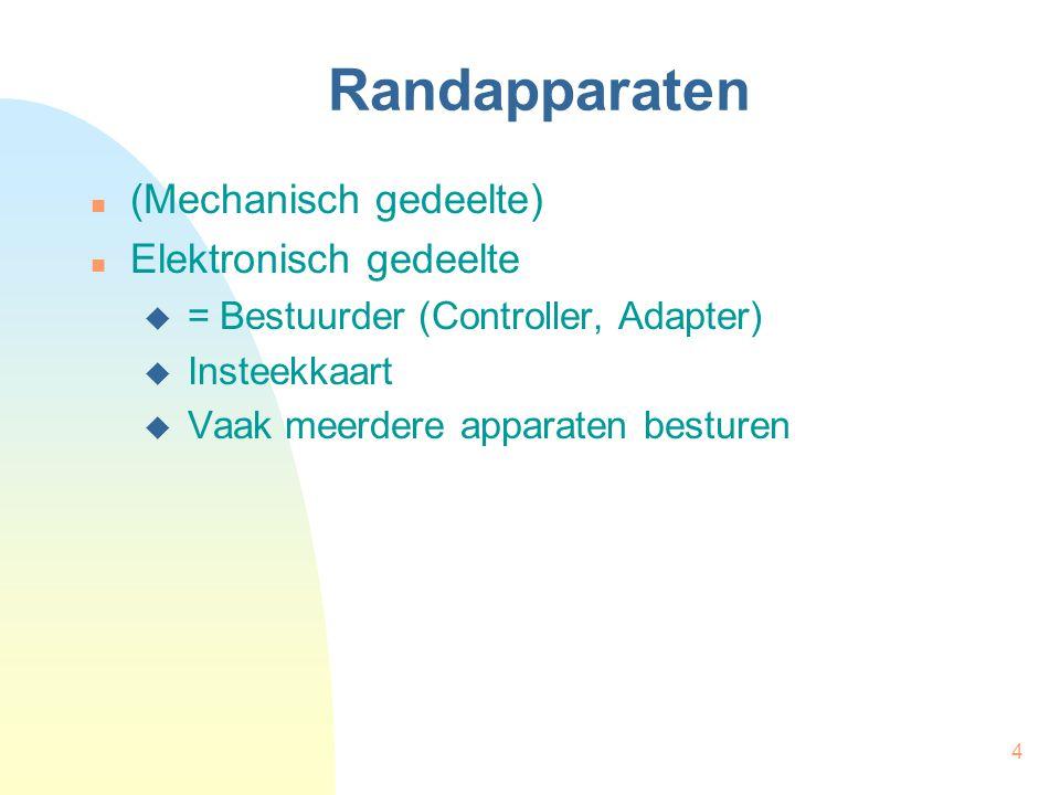 4 Randapparaten (Mechanisch gedeelte) Elektronisch gedeelte  = Bestuurder (Controller, Adapter)  Insteekkaart  Vaak meerdere apparaten besturen