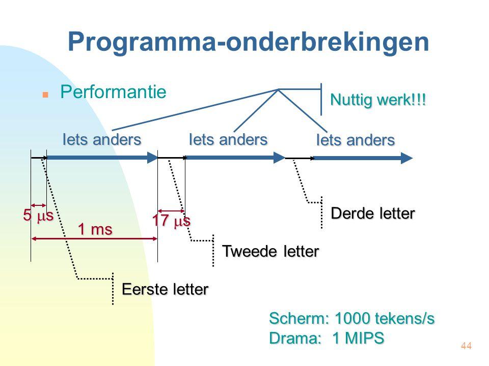 44 Programma-onderbrekingen Performantie Iets anders Eerste letter Tweede letter Derde letter Scherm: 1000 tekens/s Drama: 1 MIPS 1 ms 17  s Iets anders Nuttig werk!!.