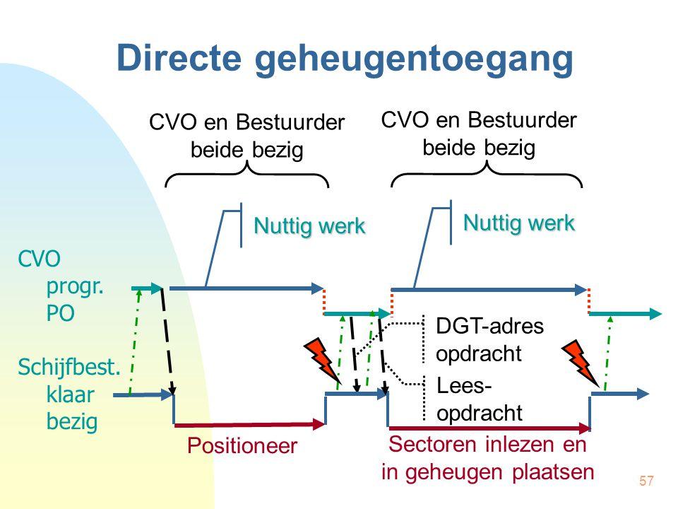 57 Directe geheugentoegang CVO progr. PO Schijfbest.