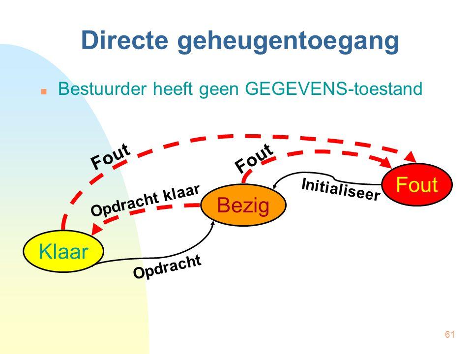 61 Directe geheugentoegang Bestuurder heeft geen GEGEVENS-toestand Klaar Bezig Fout Opdracht Initialiseer Opdracht klaar