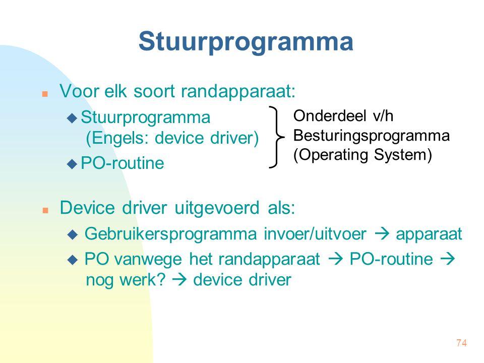 74 Stuurprogramma Voor elk soort randapparaat:  Stuurprogramma (Engels: device driver)  PO-routine Device driver uitgevoerd als:  Gebruikersprogramma invoer/uitvoer  apparaat  PO vanwege het randapparaat  PO-routine  nog werk.