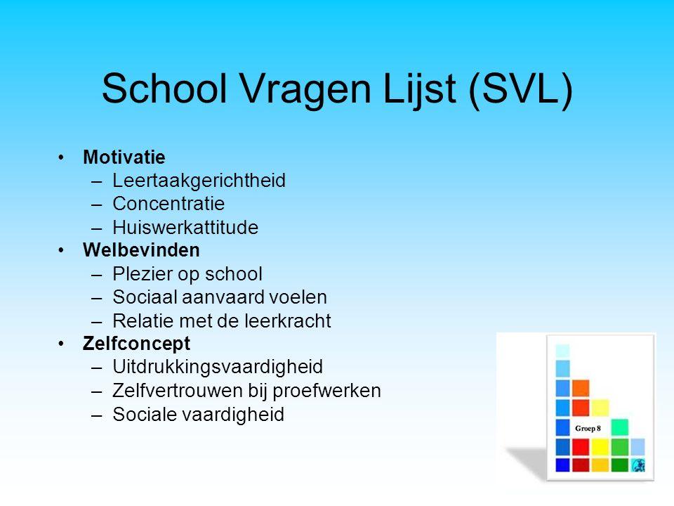 School Vragen Lijst (SVL) Motivatie –Leertaakgerichtheid –Concentratie –Huiswerkattitude Welbevinden –Plezier op school –Sociaal aanvaard voelen –Rela