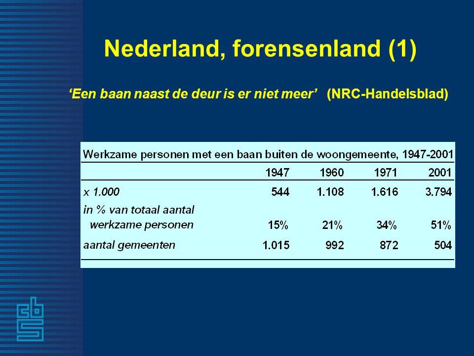 Nederland, forensenland (1) 'Een baan naast de deur is er niet meer' (NRC-Handelsblad)