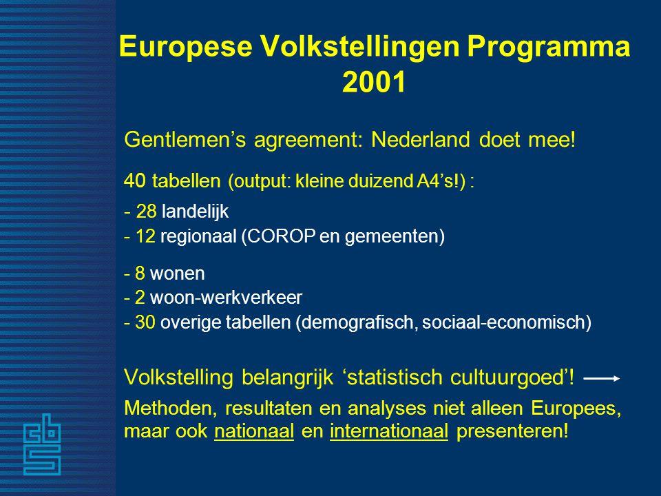 VT-2001 in EU/EFTA Traditionele VT (meeste landen ) Bulgarije, Cyprus, Estland, Frankrijk, Griekenland, Hongarije, Ierland, Italië, Litouwen, Luxemburg, Malta, Polen, Portugal, Roemenië, Slovenië, Slowakije, Spanje, Tsjechië, Turkije, VK Mix Traditionele VT en Registers: België, Letland, Liechtenstein, Oostenrijk, Zwitserland (Vrijwel) volledig Registers (Noordelijke landen): Denemarken, Finland, IJsland, Noorwegen, Zweden Virtuele VT: combinatie Registers en Enquêtes Duitsland: bevolkingsadministratie + MikroZensus (1%) Nederland: meerdere registers + enquêtes