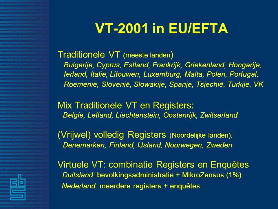 Virtuele VT-2001 in Nederland (1) virtuele aanpak: 'Het volk tellen zonder aan te bellen' (NRC-Handelsblad) nieuwe ontwikkeling 90'er jaren: Administratieve Registers kosteloos gebruik t.b.v.