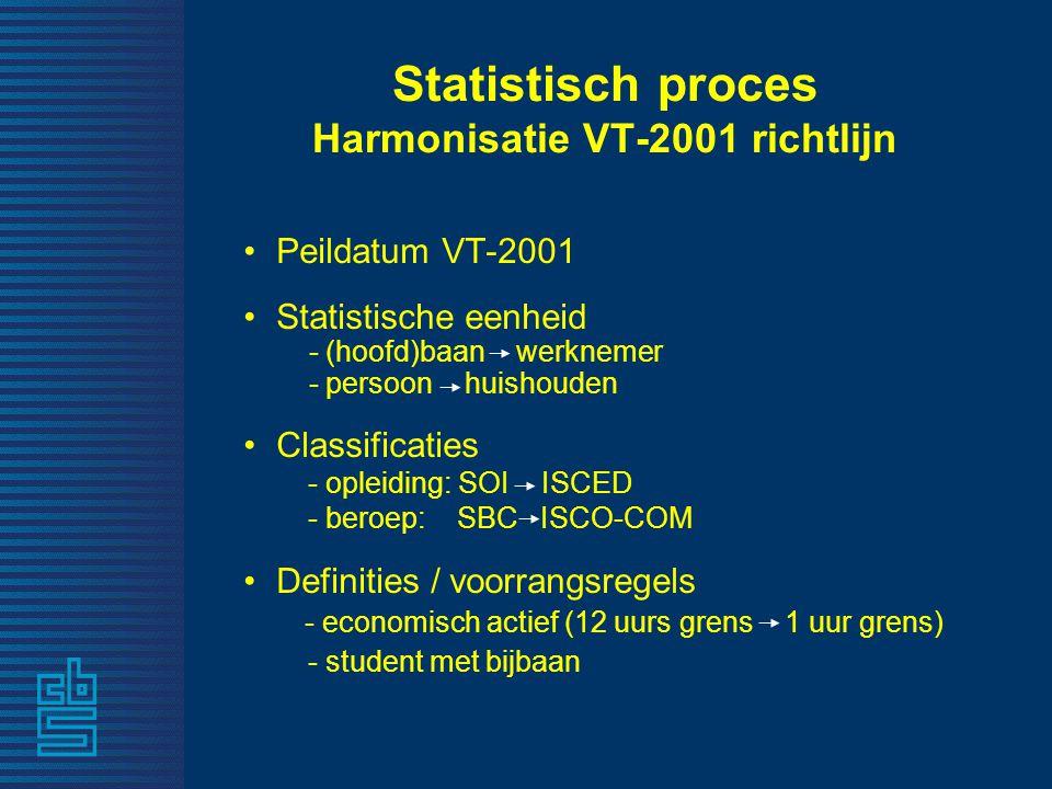 Statistisch proces Harmonisatie VT-2001 richtlijn Peildatum VT-2001 Statistische eenheid - (hoofd)baan werknemer - persoon huishouden Classificaties - opleiding: SOI ISCED - beroep: SBC ISCO-COM Definities / voorrangsregels - economisch actief (12 uurs grens 1 uur grens) - student met bijbaan