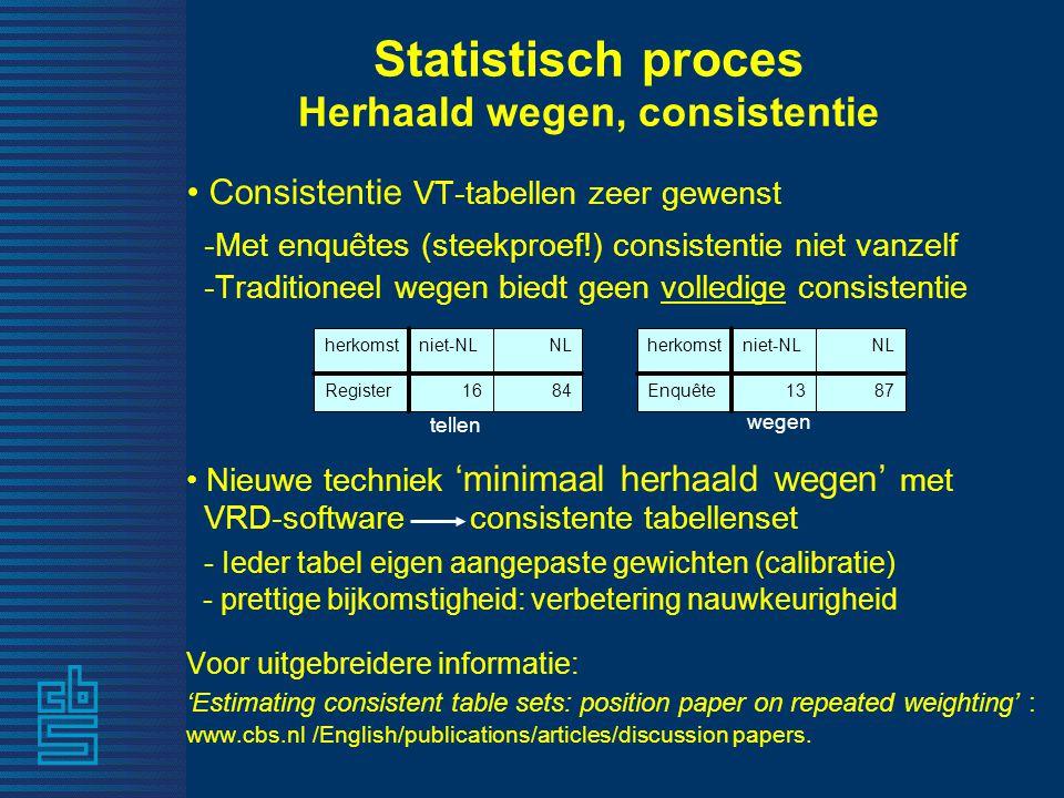 Evaluatie Voor- en nadelen virtuele VT Voordeel Virtuele tegenover traditionele VT: - Veel goedkoper: ± 3 mln Euro vs.