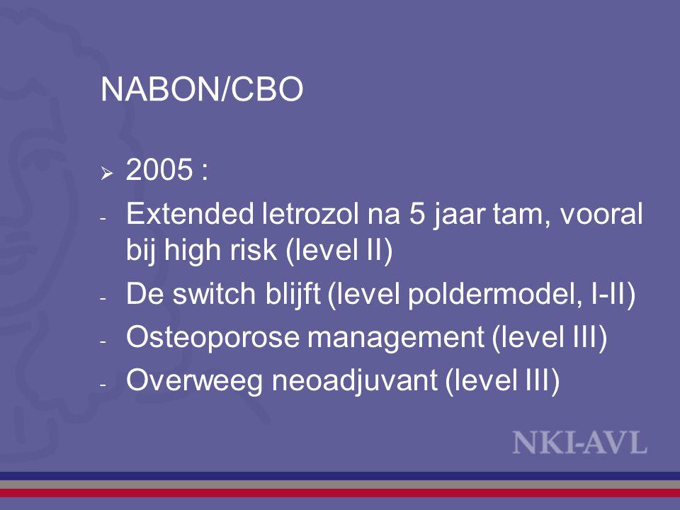 NABON/CBO  2005 : - Extended letrozol na 5 jaar tam, vooral bij high risk (level II) - De switch blijft (level poldermodel, I-II) - Osteoporose manag