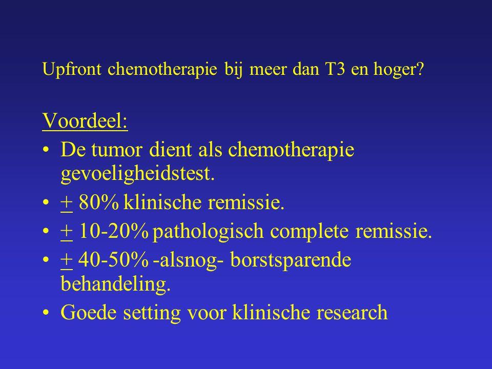 Voordeel: De tumor dient als chemotherapie gevoeligheidstest. + 80% klinische remissie. + 10-20% pathologisch complete remissie. + 40-50% -alsnog- bor