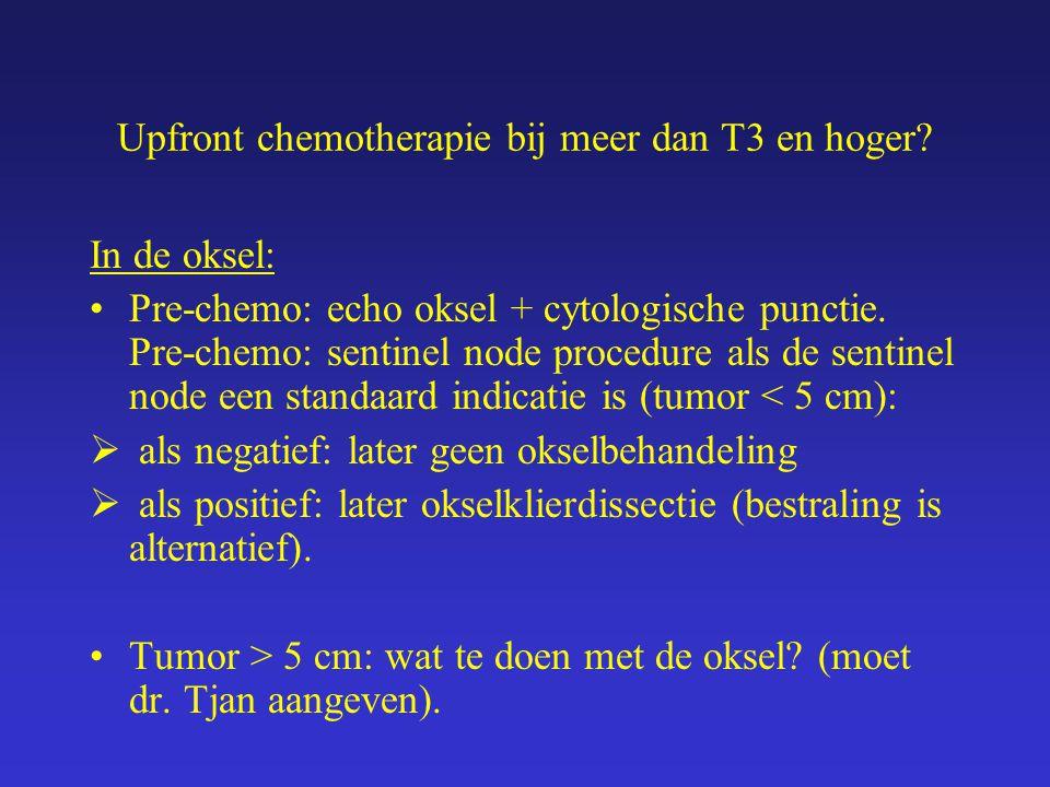 Upfront chemotherapie bij meer dan T3 en hoger? In de oksel: Pre-chemo: echo oksel + cytologische punctie. Pre-chemo: sentinel node procedure als de s