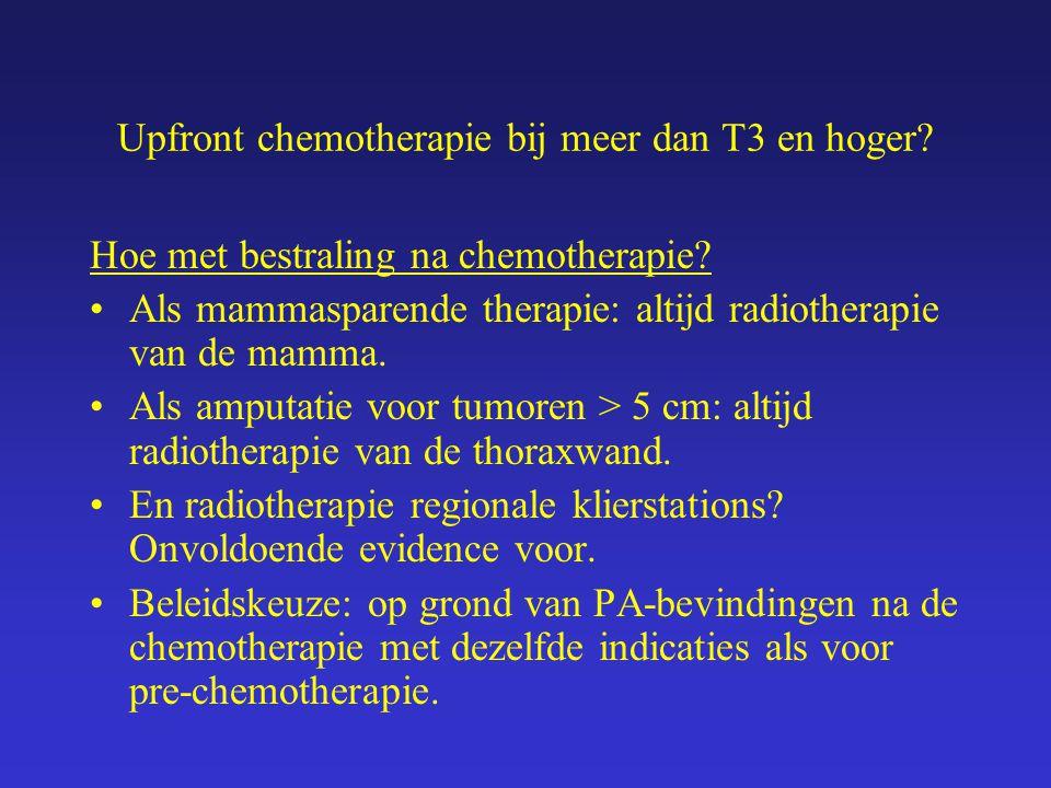 Upfront chemotherapie bij meer dan T3 en hoger? Hoe met bestraling na chemotherapie? Als mammasparende therapie: altijd radiotherapie van de mamma. Al