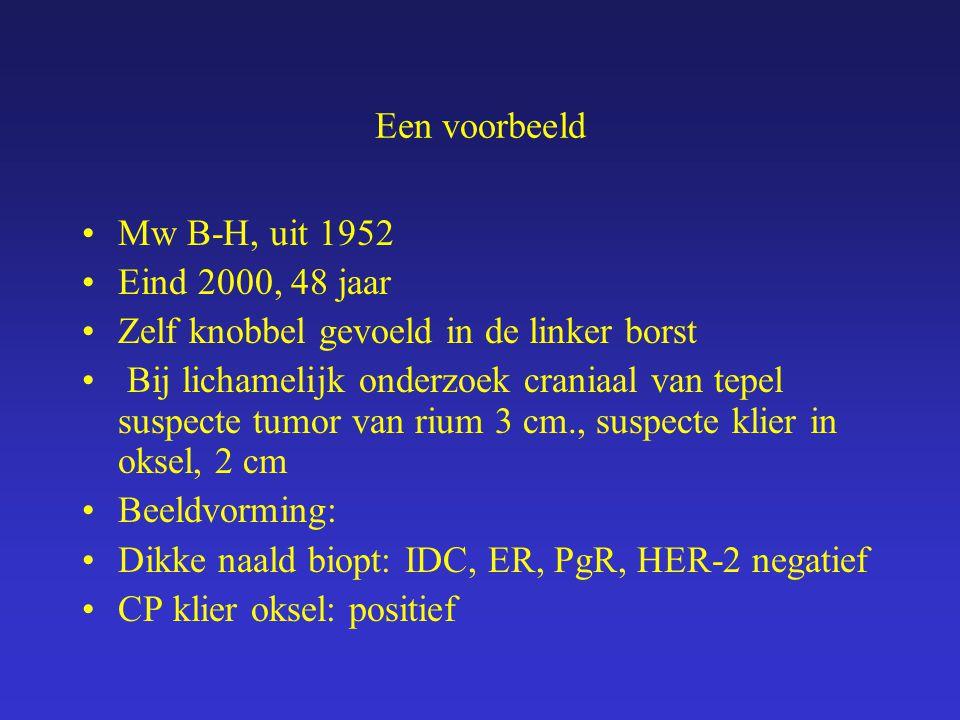 Een voorbeeld Mw B-H, uit 1952 Eind 2000, 48 jaar Zelf knobbel gevoeld in de linker borst Bij lichamelijk onderzoek craniaal van tepel suspecte tumor