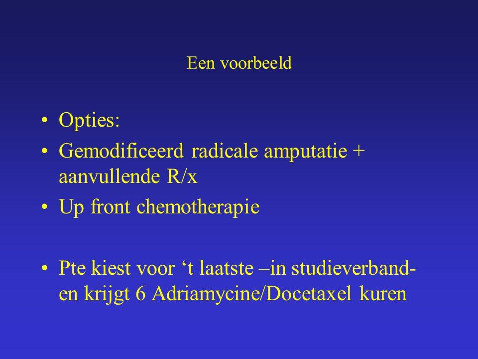 Een voorbeeld Opties: Gemodificeerd radicale amputatie + aanvullende R/x Up front chemotherapie Pte kiest voor 't laatste –in studieverband- en krijgt