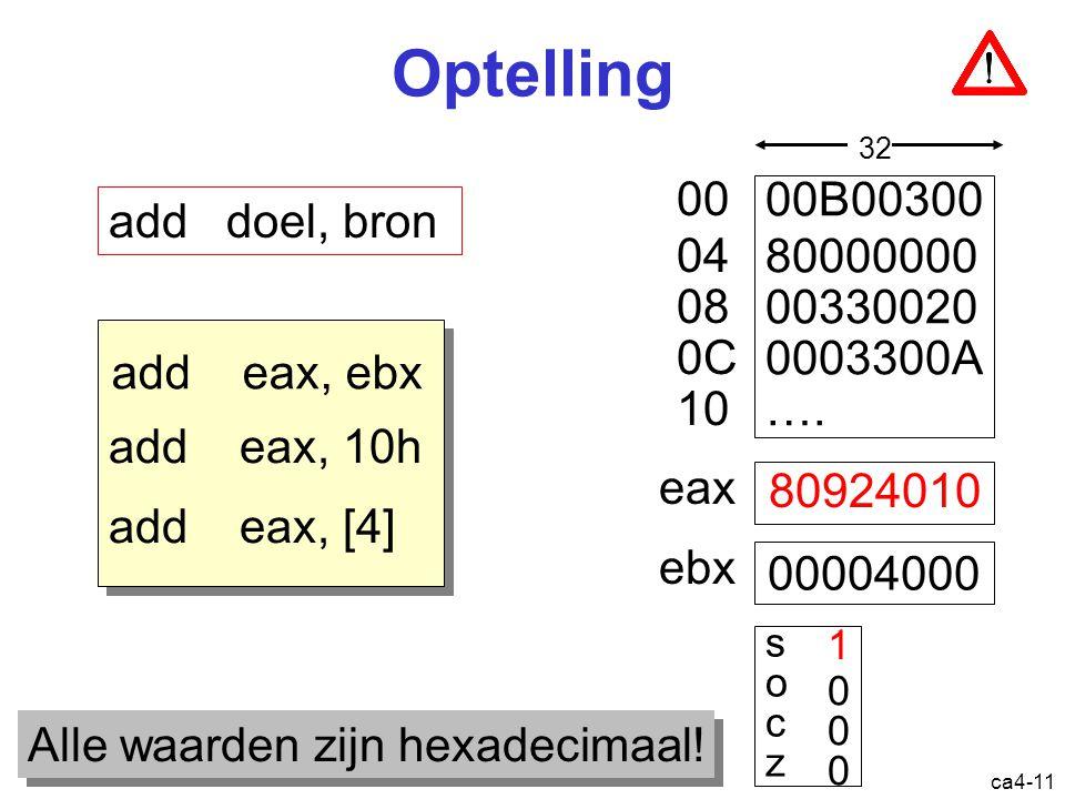 ca4-11 Optelling add doel, bron 00B00300 80000000 00330020 0003300A ….