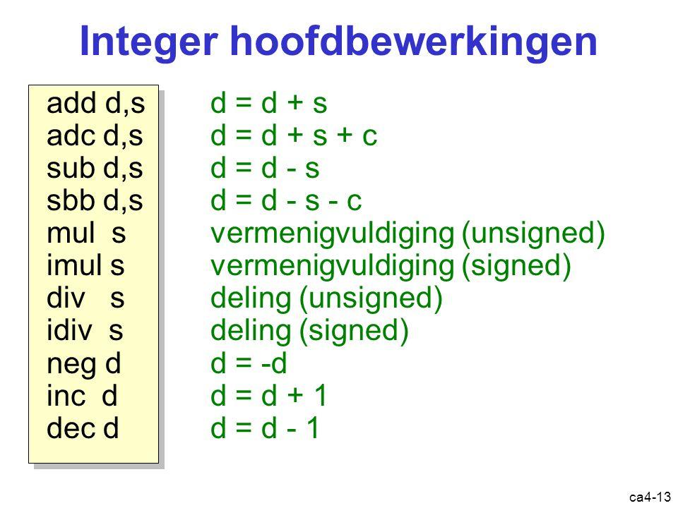ca4-13 Integer hoofdbewerkingen add d,s adc d,s sub d,s sbb d,s mul s imul s div s idiv s neg d inc d dec d d = d + s d = d + s + c d = d - s d = d - s - c vermenigvuldiging (unsigned) vermenigvuldiging (signed) deling (unsigned) deling (signed) d = -d d = d + 1 d = d - 1