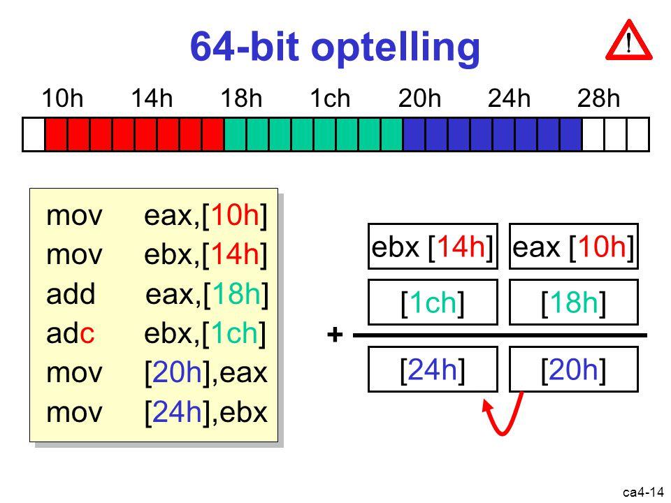 ca4-14 mov eax,[10h] mov ebx,[14h] add eax,[18h] adc ebx,[1ch] mov [20h],eax mov [24h],ebx 64-bit optelling 10h14h18h1ch20h24h28h ebx [14h]eax [10h] [1ch] [20h][24h] [18h] +