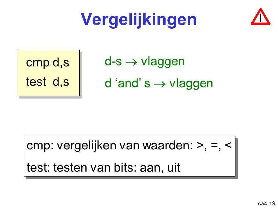 ca4-19 Vergelijkingen cmp d,s test d,s d-s  vlaggen d 'and' s  vlaggen cmp: vergelijken van waarden: >, =, < test: testen van bits: aan, uit cmp: vergelijken van waarden: >, =, < test: testen van bits: aan, uit Instructie:cmdInstructie:test