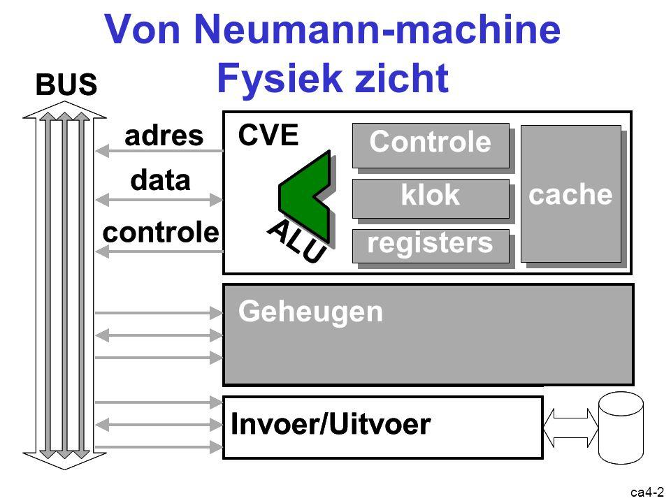 ca4-2 Von Neumann-machine Fysiek zicht Invoer/Uitvoer Geheugen:bau-cellen RAM adres controle data BUS controle klok registers ALU Invoer/Uitvoer Controle klok registers Geheugen CVEadres controle data ALU BUS cache