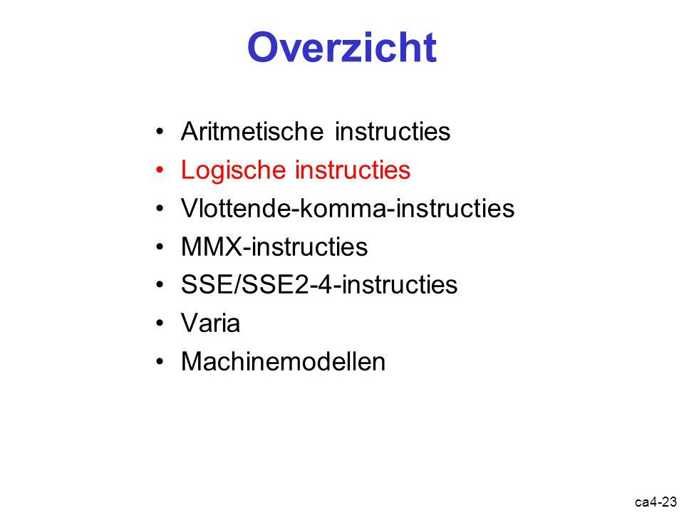 ca4-23 Overzicht Aritmetische instructies Logische instructies Vlottende-komma-instructies MMX-instructies SSE/SSE2-4-instructies Varia Machinemodellen
