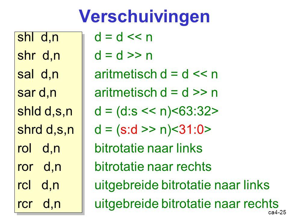 ca4-25 Verschuivingen shl d,n shr d,n sal d,n sar d,n shld d,s,n shrd d,s,n rol d,n ror d,n rcl d,n rcr d,n shl d,n shr d,n sal d,n sar d,n shld d,s,n shrd d,s,n rol d,n ror d,n rcl d,n rcr d,n d = d << n d = d >> n aritmetisch d = d << n aritmetisch d = d >> n d = (d:s d = (s:d >> n) bitrotatie naar links bitrotatie naar rechts uitgebreide bitrotatie naar links uitgebreide bitrotatie naar rechts