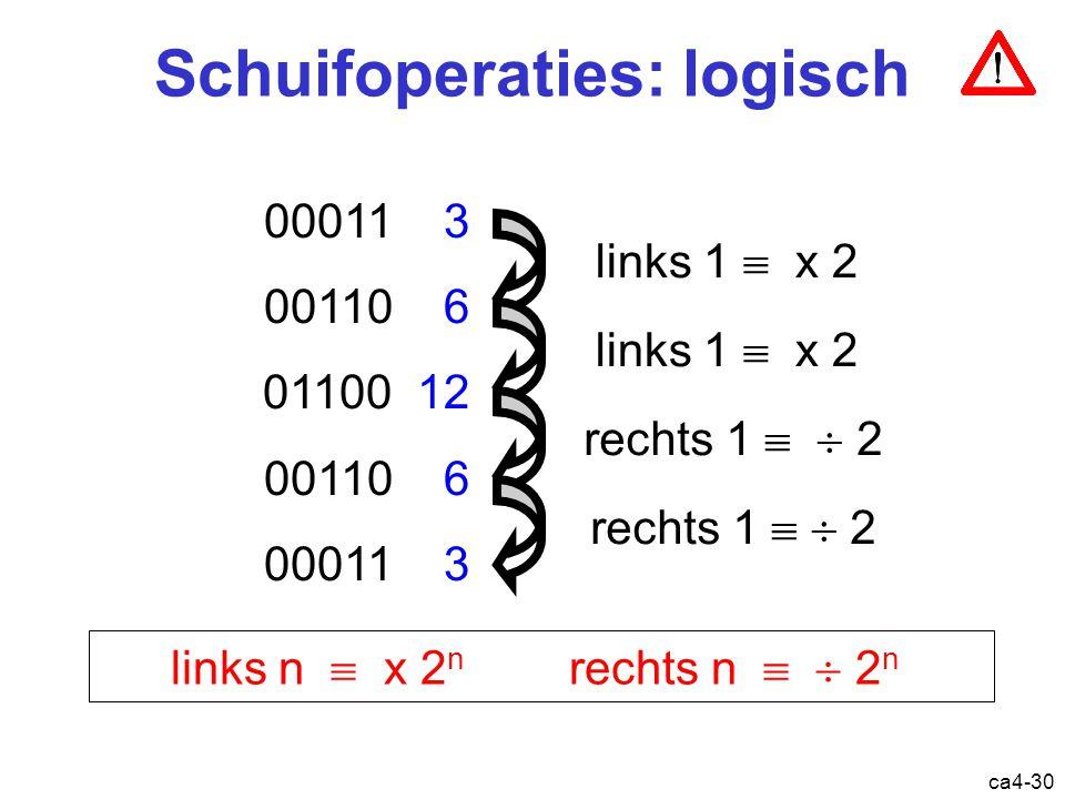 ca4-30 Schuifoperaties: logisch 00011 3 00110 6 01100 12 links 1  x 2 00110 6 00011 3 rechts 1   2 links n  x 2 n rechts n   2 n