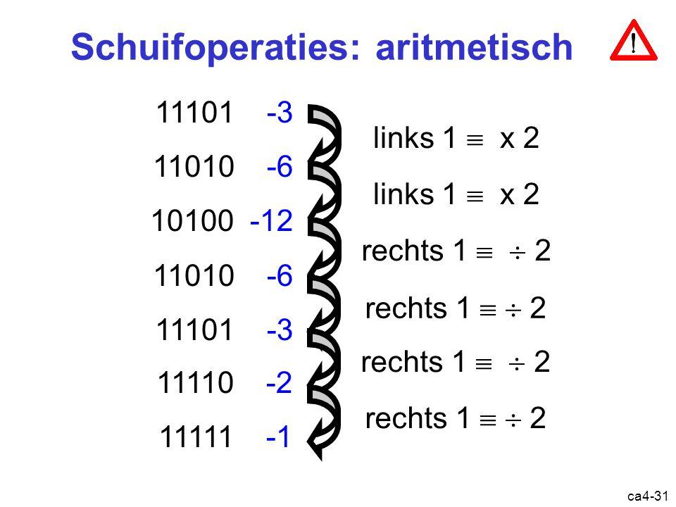 ca4-31 Schuifoperaties: aritmetisch 11101 -3 11010 -6 10100 -12 links 1  x 2 11010 -6 11101 -3 rechts 1   2 11110 -2 11111 -1 rechts 1   2