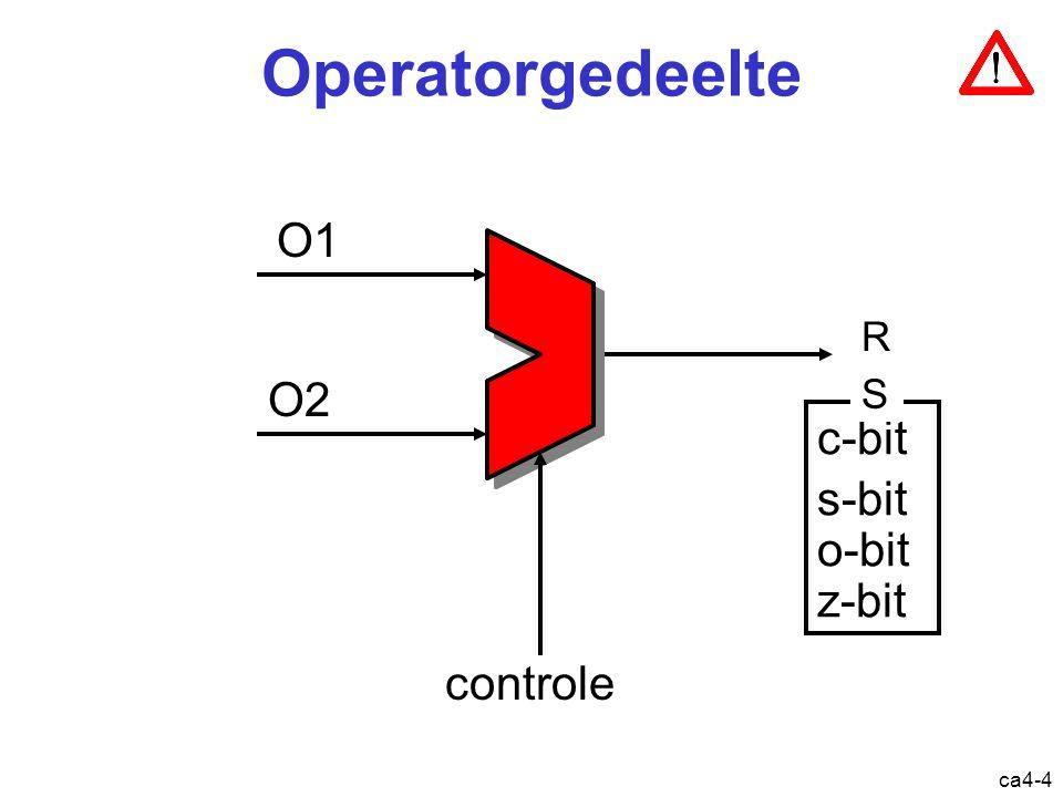 ca4-4 Operatorgedeelte R O1 O2 controle c-bit s-bit o-bit z-bit S