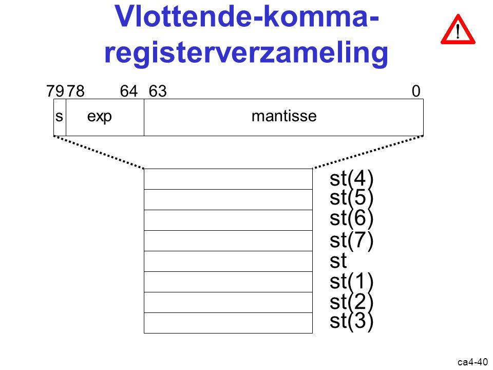 ca4-40 Vlottende-komma- registerverzameling 063647978 sexpmantisse st st(1) st(2) st(3) st(7) st(6) st(5) st(4) Registers: vlottende-komma
