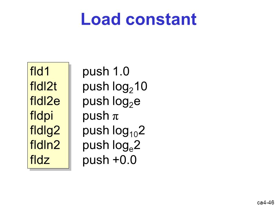 ca4-46 Load constant fld1 fldl2t fldl2e fldpi fldlg2 fldln2 fldz fld1 fldl2t fldl2e fldpi fldlg2 fldln2 fldz push 1.0 push log 2 10 push log 2 e push π push log 10 2 push log e 2 push +0.0