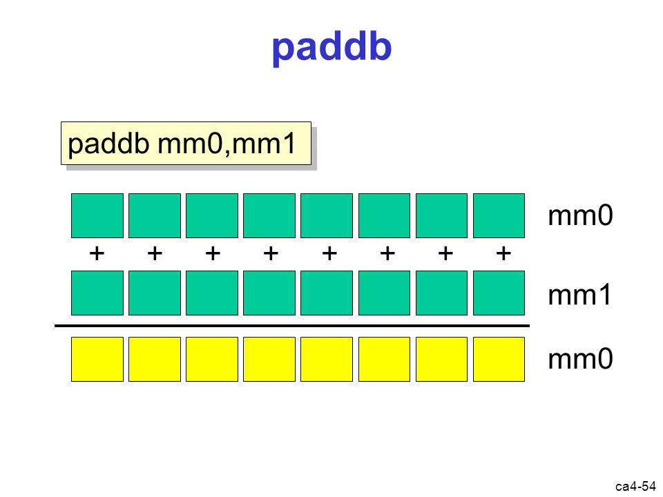 ca4-54 paddb paddb mm0,mm1 mm0 + + + + mm1 mm0