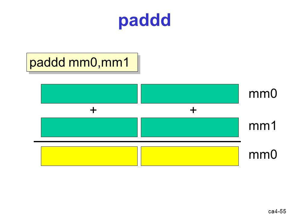 ca4-55 paddd paddd mm0,mm1 mm0 + + mm1 mm0