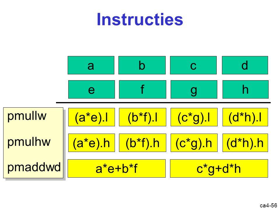 ca4-56 Instructies abc d efg h (a*e).l(b*f).l(c*g).l (d*h).l pmullw (a*e).h(b*f).h(c*g).h (d*h).h pmulhw a*e+b*fc*g+d*h pmaddwd