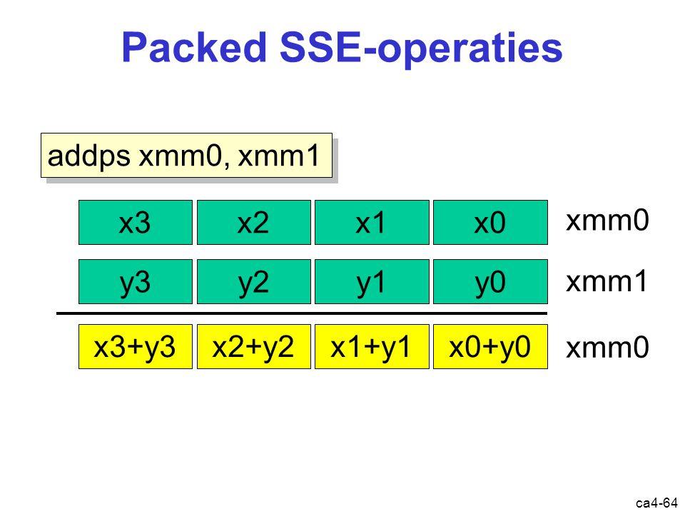 ca4-64 Packed SSE-operaties xmm0 xmm1 xmm0 x3x2x1x0 y3y2y1y0 x3+y3x2+y2x1+y1x0+y0 addps xmm0, xmm1