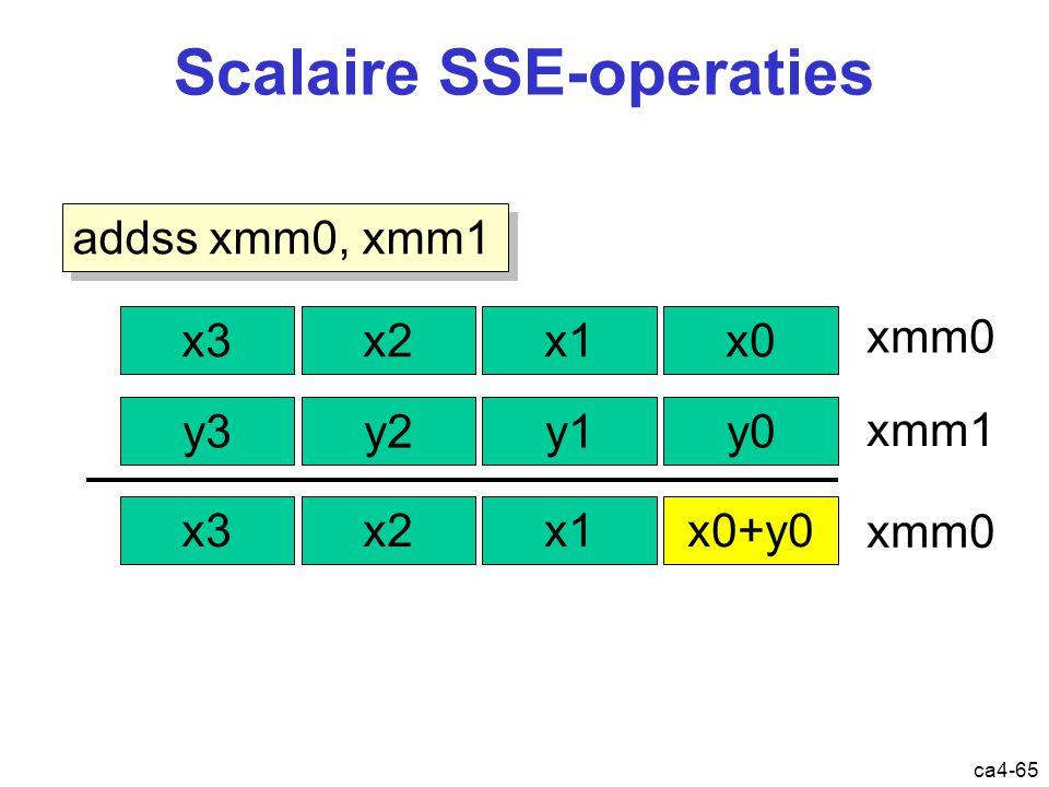 ca4-65 Scalaire SSE-operaties xmm0 xmm1 xmm0 x3x2x1x0 y3y2y1y0 x3x2x1x0+y0 addss xmm0, xmm1