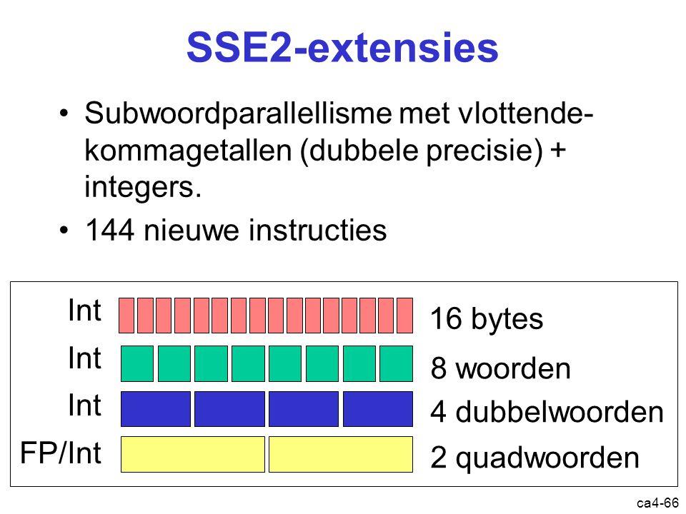 ca4-66 SSE2-extensies Subwoordparallellisme met vlottende- kommagetallen (dubbele precisie) + integers.