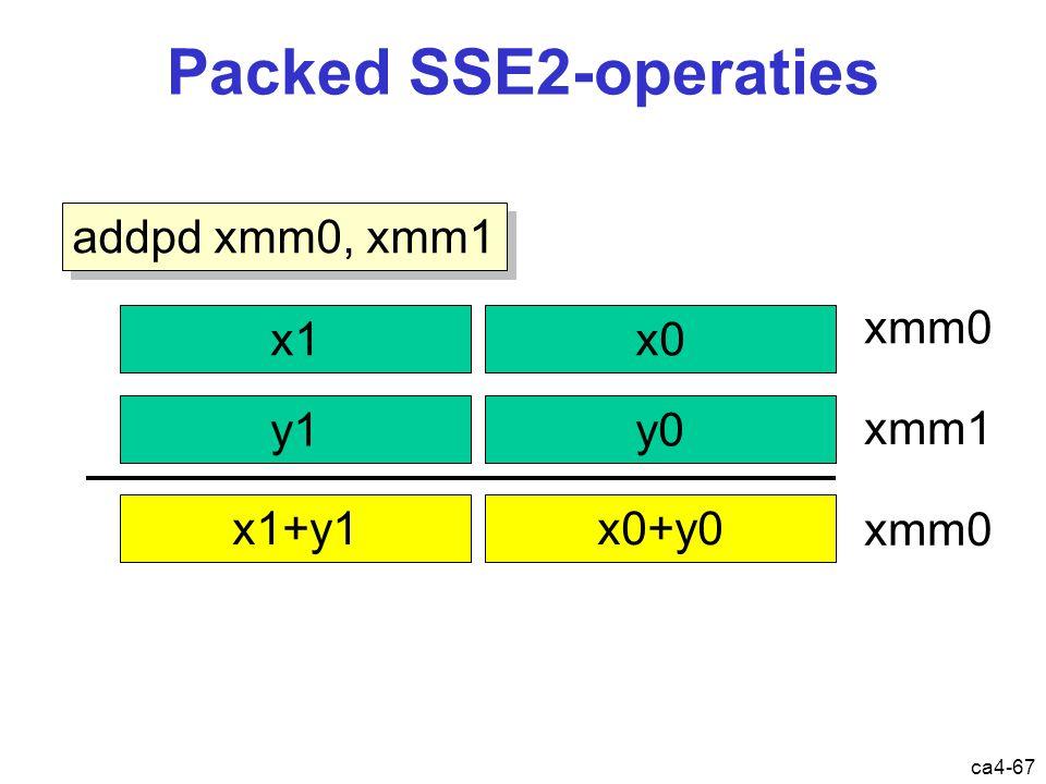 ca4-67 Packed SSE2-operaties xmm0 xmm1 xmm0 x1x0 y1y0 x1+y1x0+y0 addpd xmm0, xmm1