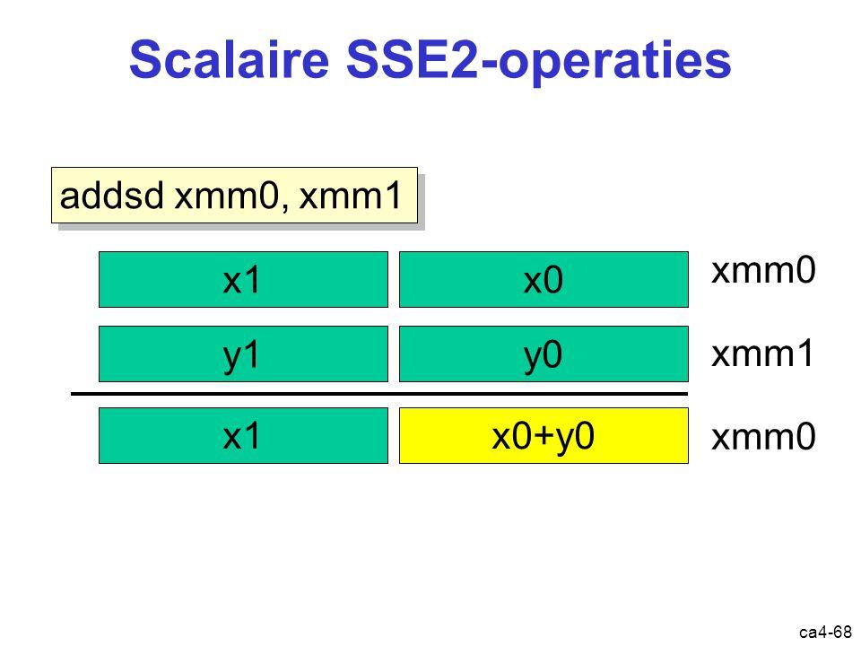 ca4-68 Scalaire SSE2-operaties xmm0 xmm1 xmm0 x1x0 y1y0 x1x0+y0 addsd xmm0, xmm1