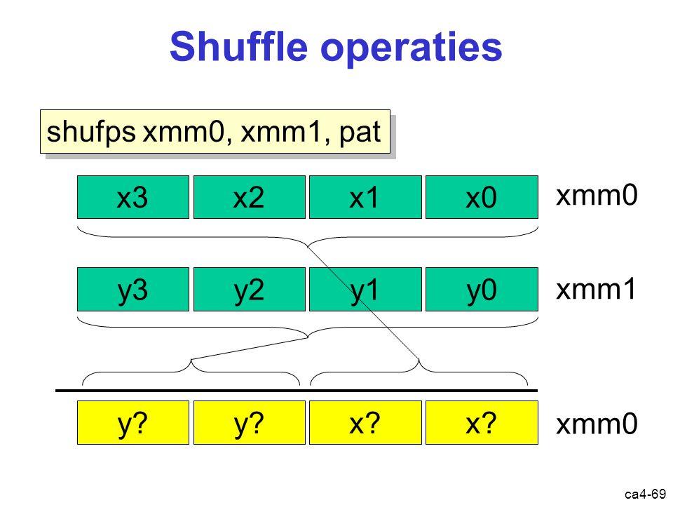 ca4-69 Shuffle operaties shufps xmm0, xmm1, pat xmm0 xmm1 xmm0 x3x2x1x0 y3y2y1y0 y x