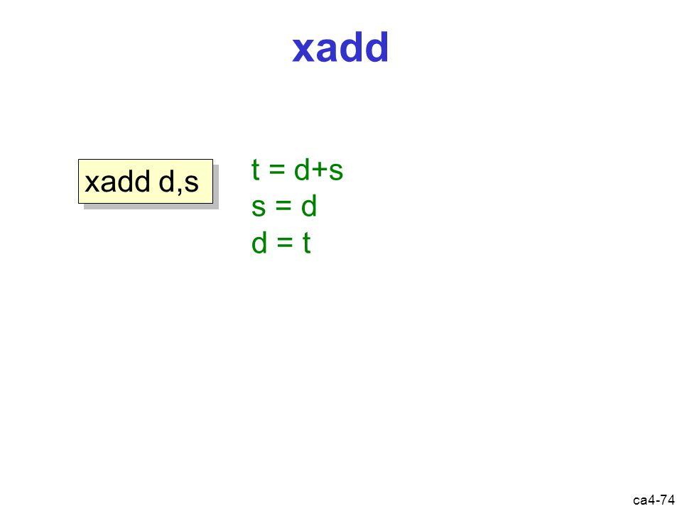 ca4-74 xadd xadd d,s t = d+s s = d d = t