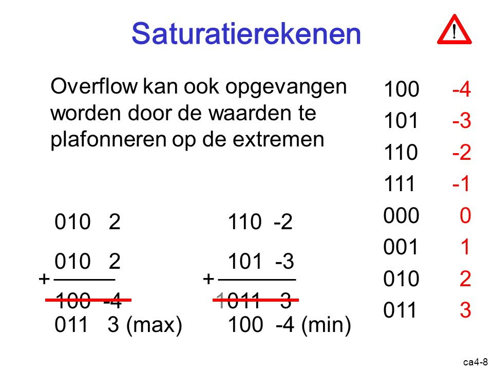 ca4-9 Saturatierekenen overflow modulo saturatie