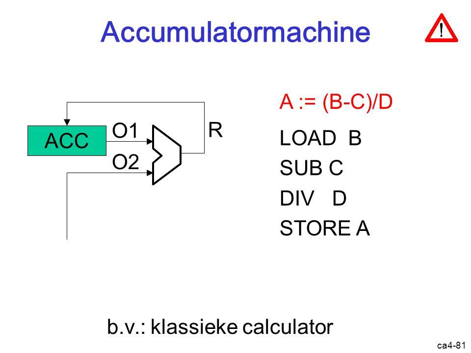 ca4-81 A := (B-C)/D LOAD B SUB C DIV D STORE A Accumulatormachine ACC R O1 O2 b.v.: klassieke calculator