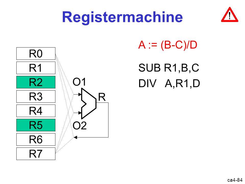 ca4-84 A := (B-C)/D Registermachine O1 O2 R SUB R1,B,C DIV A,R1,D R0 R1 R2 R3 R4 R5 R6 R7
