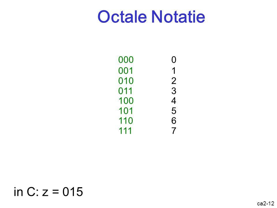 ca2-11 Hexadecimale notatie 0000 0001 0010 0011 0100 0101 0110 0111 1000 1001 1010 1011 1100 1101 1110 1111 0 1 2 3 4 5 6 7 8 9 10 11 12 13 14 15 0123