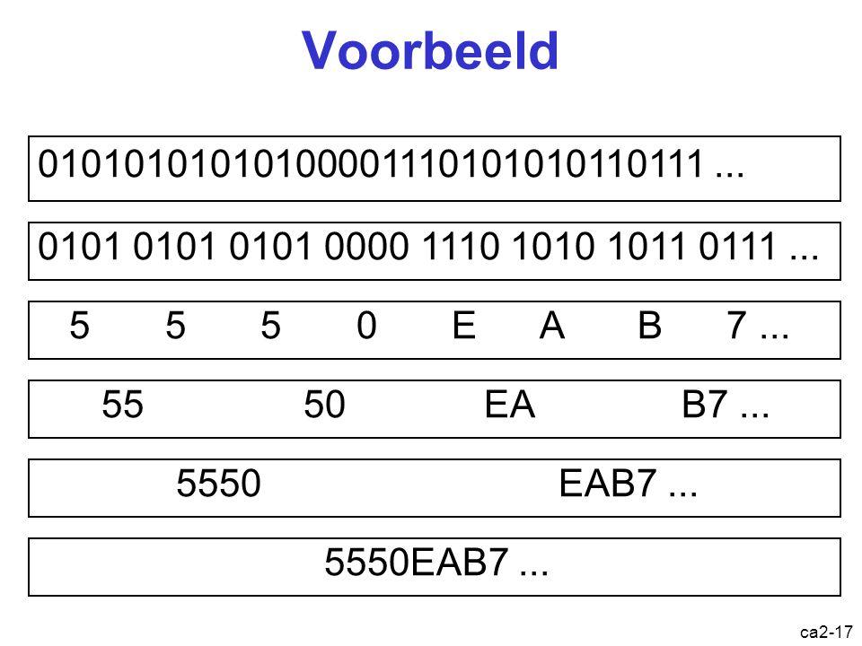 ca2-16 Een woord Woord: aantal bytes (2,4,8) (architectuur-afhankelijk) Dubbelwoord: 2 woorden Quadwoord: 4 woorden