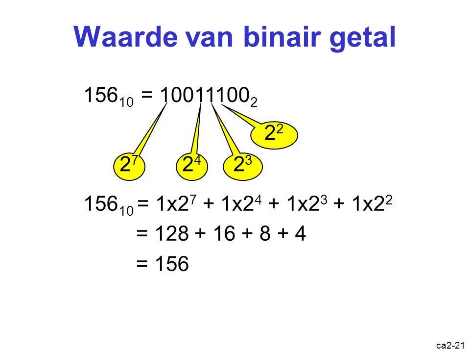 ca2-20 Waarde van binaire voorstelling Bereik: [ 0 2 n -1] Aantal verschillende waarden: 2 n