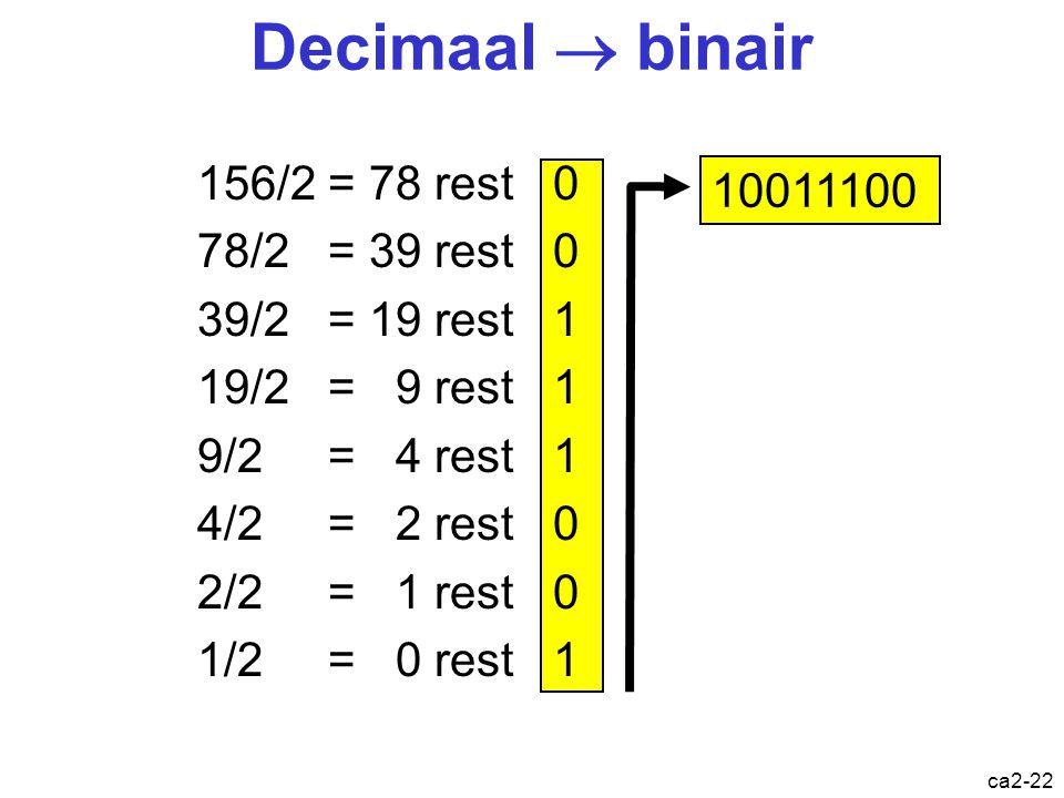 ca2-21 Waarde van binair getal 156 10 = 10011100 2 156 10 = 1x2 7 + 1x2 4 + 1x2 3 + 1x2 2 = 128 + 16 + 8 + 4 = 156 2 2323 2424 2727