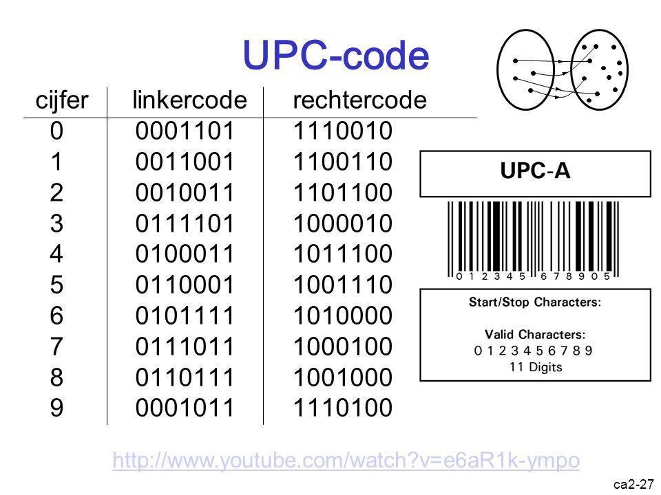 ca2-26 Gray code G1G1 0101 G2G2 00110011 G3G3 0 0 0 0 0 1 0 1 1 0 1 0 1 1 0 1 1 1 1 0 1 1 0 0 0101 1010 0123456701234567 Reflectieve Gray code 11 10 0