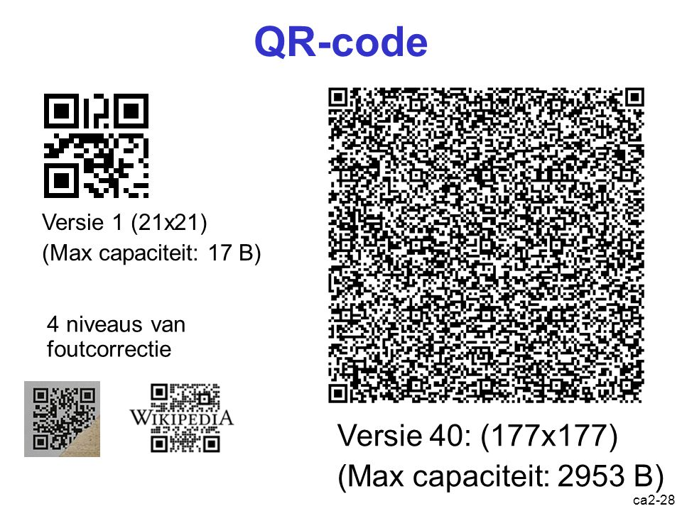 ca2-27 UPC-code cijfer linkercode rechtercode 0 0001101 1110010 1 0011001 1100110 2 0010011 1101100 3 0111101 1000010 4 0100011 1011100 5 0110001 1001