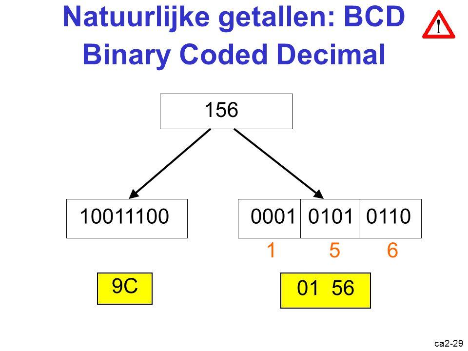 QR-code ca2-28 Versie 1 (21x21) (Max capaciteit: 17 B) Versie 40: (177x177) (Max capaciteit: 2953 B) 4 niveaus van foutcorrectie