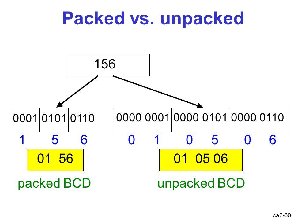 ca2-29 Natuurlijke getallen: BCD Binary Coded Decimal 156 100111000001 0101 0110 1 5 6 9C 01 56
